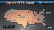 Nationwide: August Days over 95 Degrees