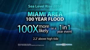 Sea Level Rise is Increasing Coastal Flood Risk