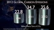 2012 Global Carbon Emissions