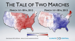 The Tale of Two Marches