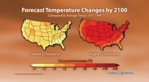 Forecast Temperature Changes by 2100