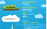 Interactive: Powering the Nation with Wind