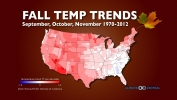Fall Temperature & Rainfall Trends