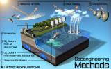 Montana Workshop Examines Ethics of Solar Radiation Management