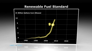 Renewable Fuel Standard