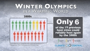 Winter Olympics in a Warming World