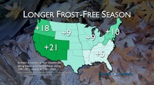 Longer Frost-Free Seasons