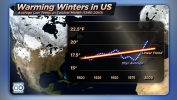Warming Winters in the U.S.