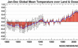 Extreme Weather Events, Continued Warming Marked 2010 Climate