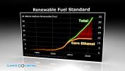 Future Renewable Fuel Standard Targets