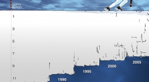 Skating on Thin Arctic Ice: Winter