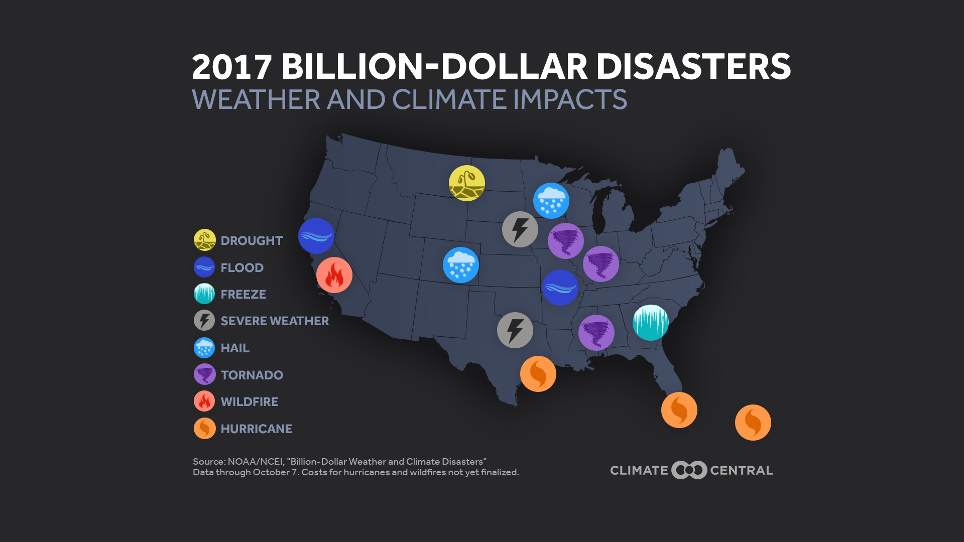 2017 was the year of the billion dollar disaster climate central