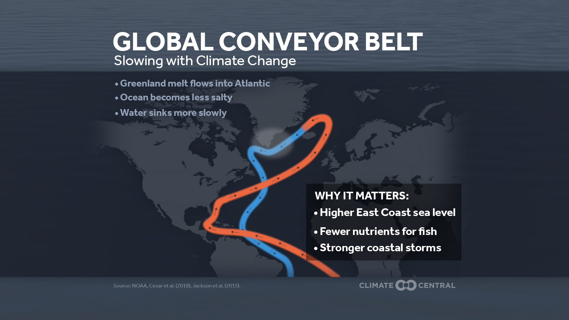 Climate Change and the Conveyor Belt of Responsibility