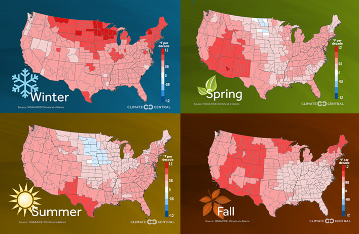 four seasons of warming climate central