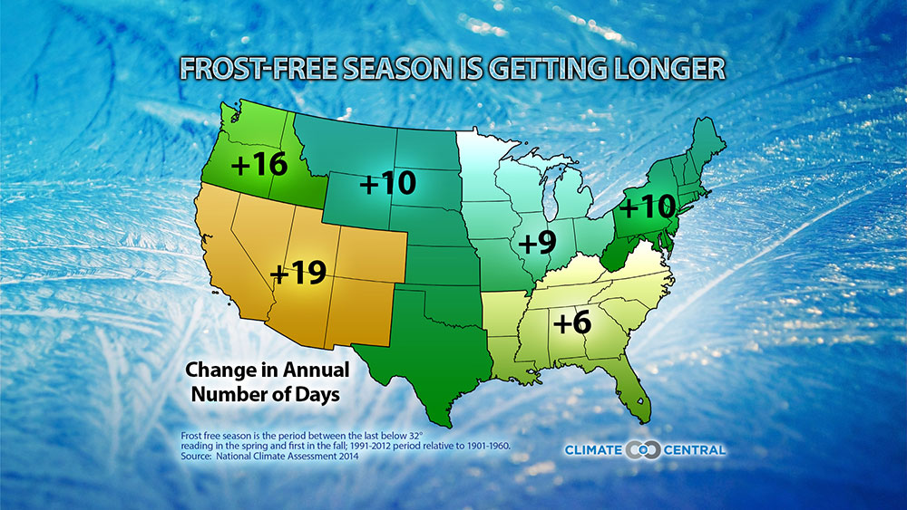 Frost Free Season Is Getting Longer Climate Central - Us growing season map