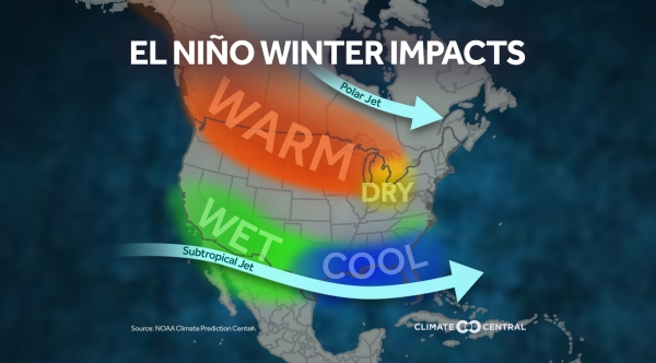 Potential El Niño Winter Impacts