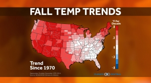 Fall Temperature & Precipitation Trends