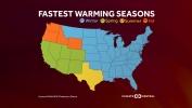 Fastest Warming Seasons