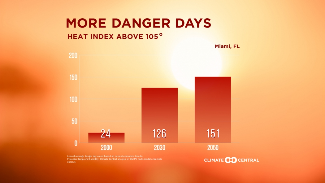 U S  Faces Dramatic Rise in Extreme Heat, Humidity | Climate