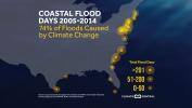 Atlantic Coastal Flood Days