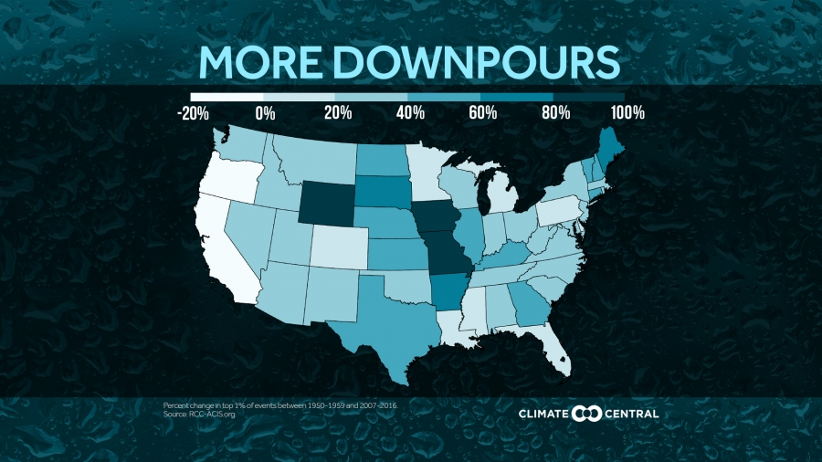 Here's Where Heavy Rain is Increasing the Most in U.S.