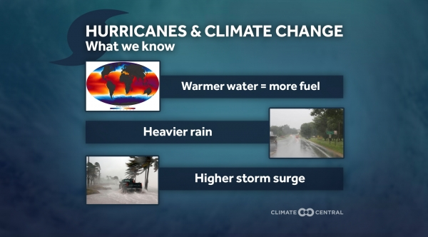 Hurricanes and Climate Change: What We Know