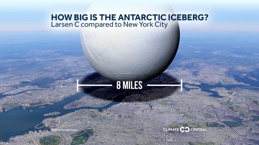 How Big is the Antarctic Iceberg?