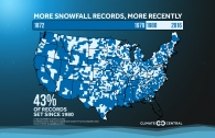 More Snowfall Records, More Recently