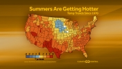 Summers Are Getting Hotter