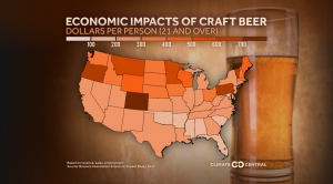The Economic Impacts of Craft Beer