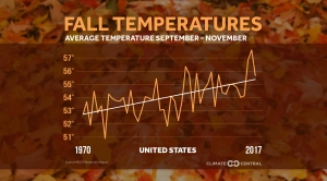 Fall Warming Trends Across the U.S.