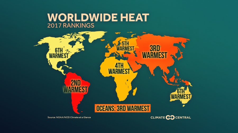 2017 Global Temp Review: Continental Heat Rankings