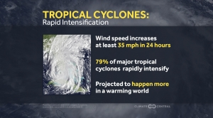 Climate Change and Rapidly Intensifying Hurricanes