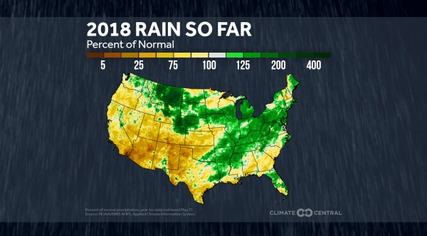 Drought & Deluge in 2018