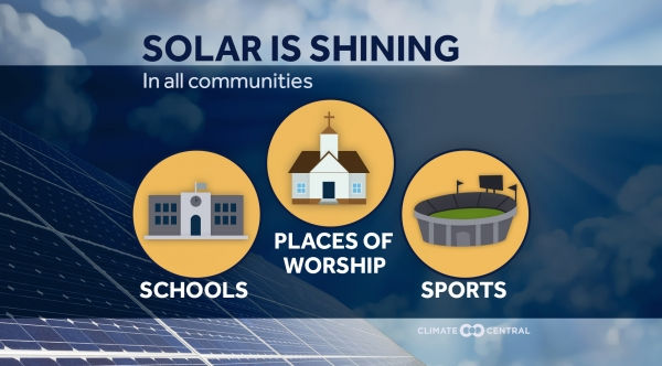 Solar is Shining in All Communities