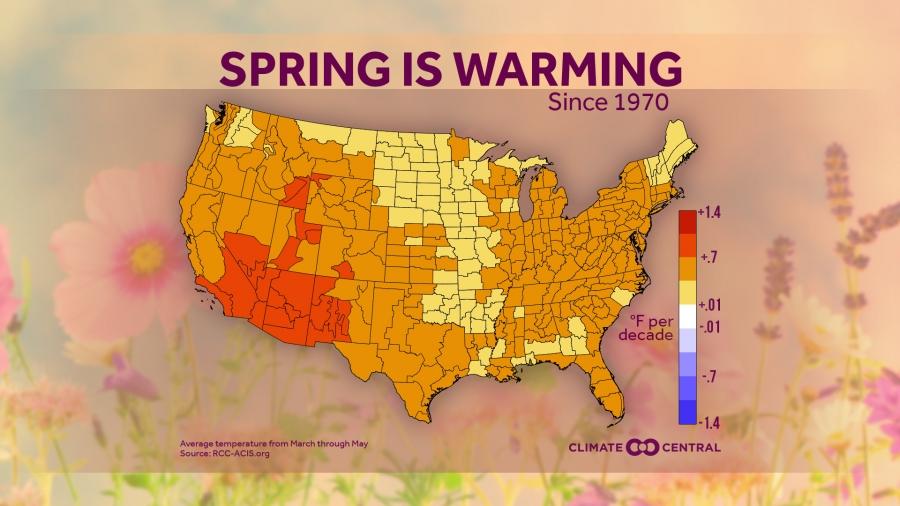 Warming Spring