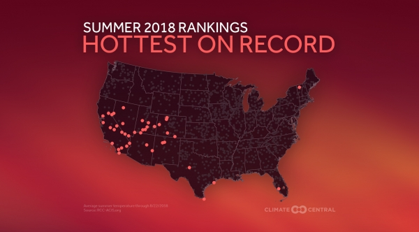 A 2018 Summer of Extremes