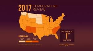 2017 U.S. Temperature Review