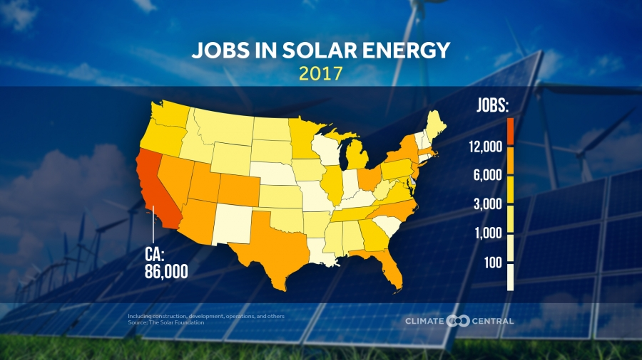 Job Growth in Wind and Solar Energy
