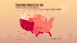Ozone Season Lengths Across the Country