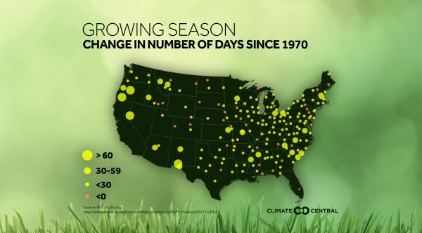 The Changing Growing Season Around the U.S.
