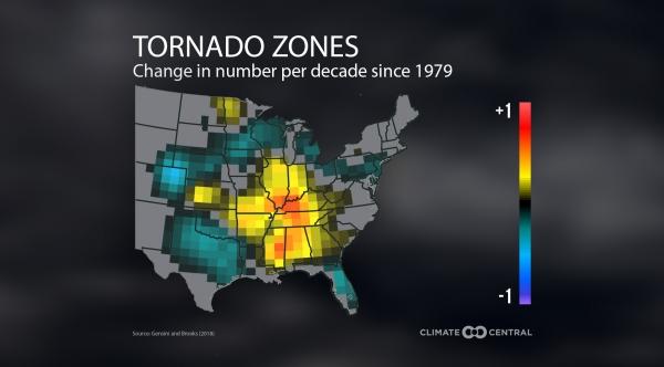 Shifting Tornado Zones