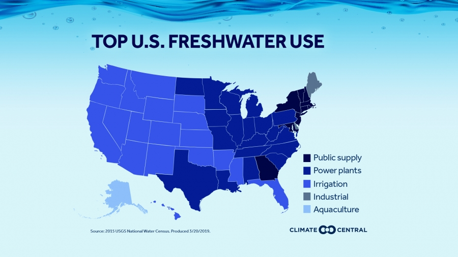Top U.S. Freshwater Use by State