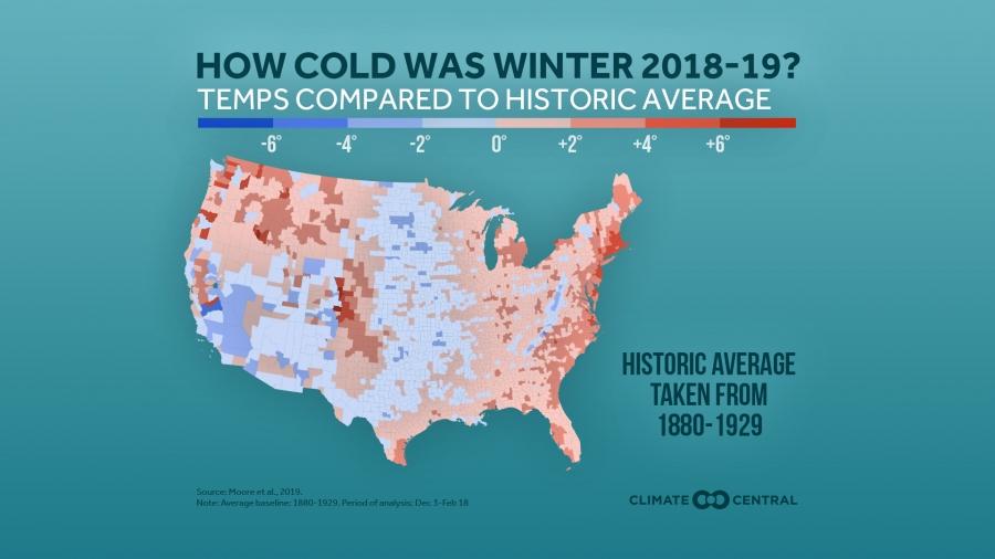 2018-19 Winter Temps Compared to Historic Average