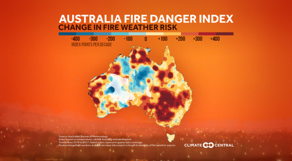 Australia Fire Danger Index