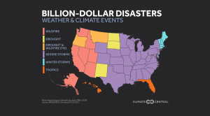 National map: top disaster by state (2020)