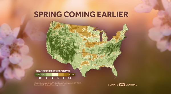 Spring Coming Earlier: Number of Days (National)
