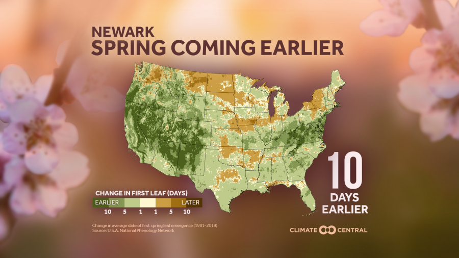 Spring Coming Earlier: Number of Days (Local)
