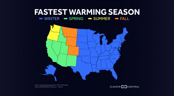 Warming Seasons