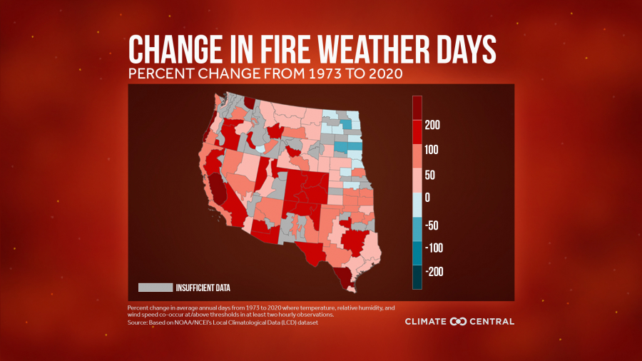 Fire Weather